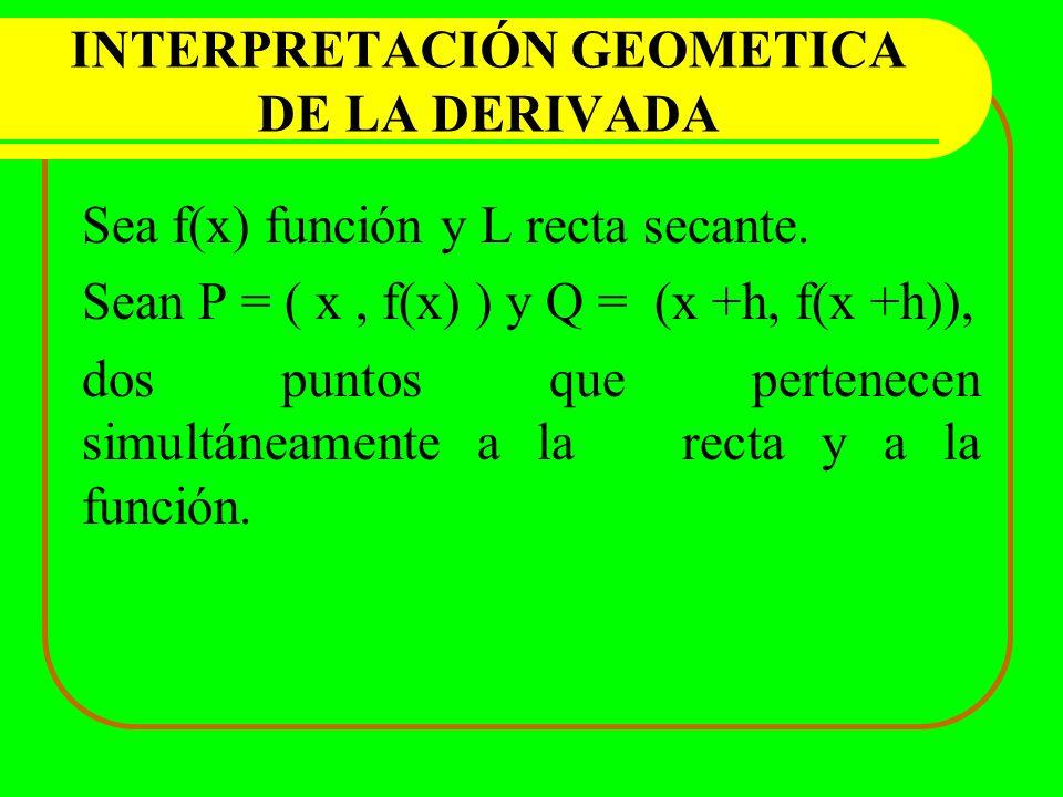 INTERPRETACIÓN GEOMETICA DE LA DERIVADA