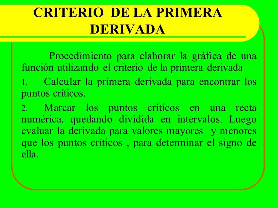 CRITERIO DE LA PRIMERA DERIVADA