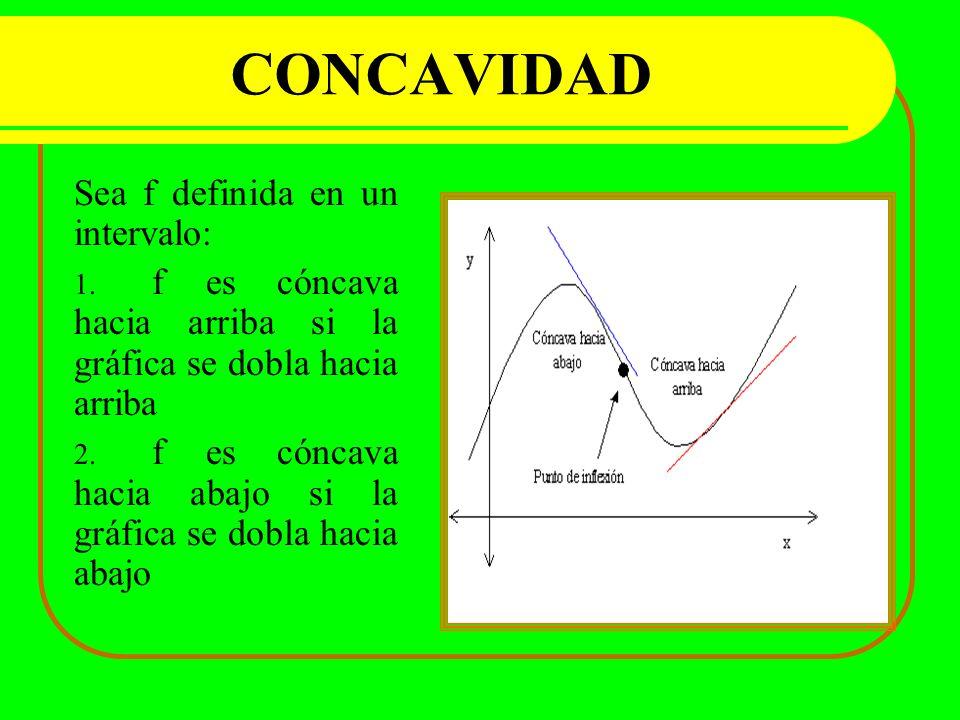 CONCAVIDAD Sea f definida en un intervalo: