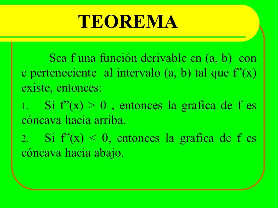 TEOREMA Sea f una función derivable en (a, b) con c perteneciente al intervalo (a, b) tal que f (x) existe, entonces: