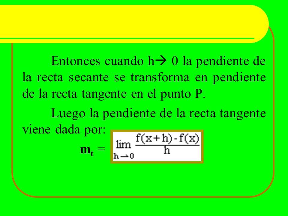 Luego la pendiente de la recta tangente viene dada por: mt =