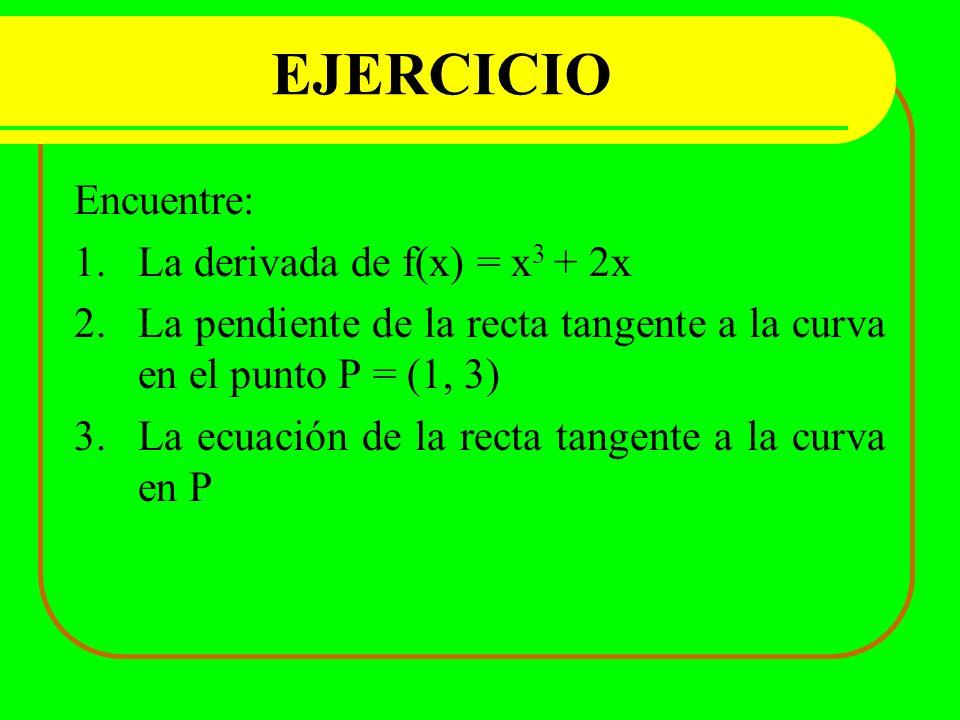 EJERCICIO Encuentre: La derivada de f(x) = x3 + 2x