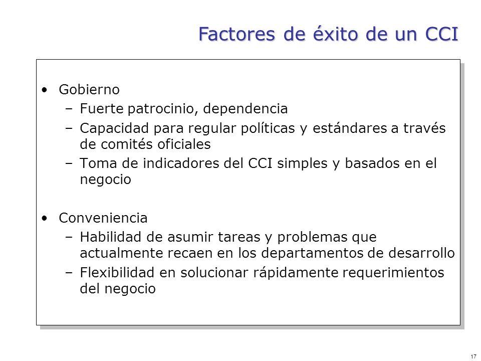Factores de éxito de un CCI