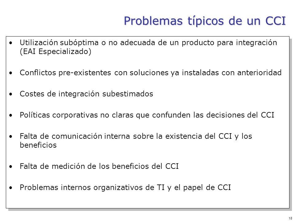 Problemas típicos de un CCI