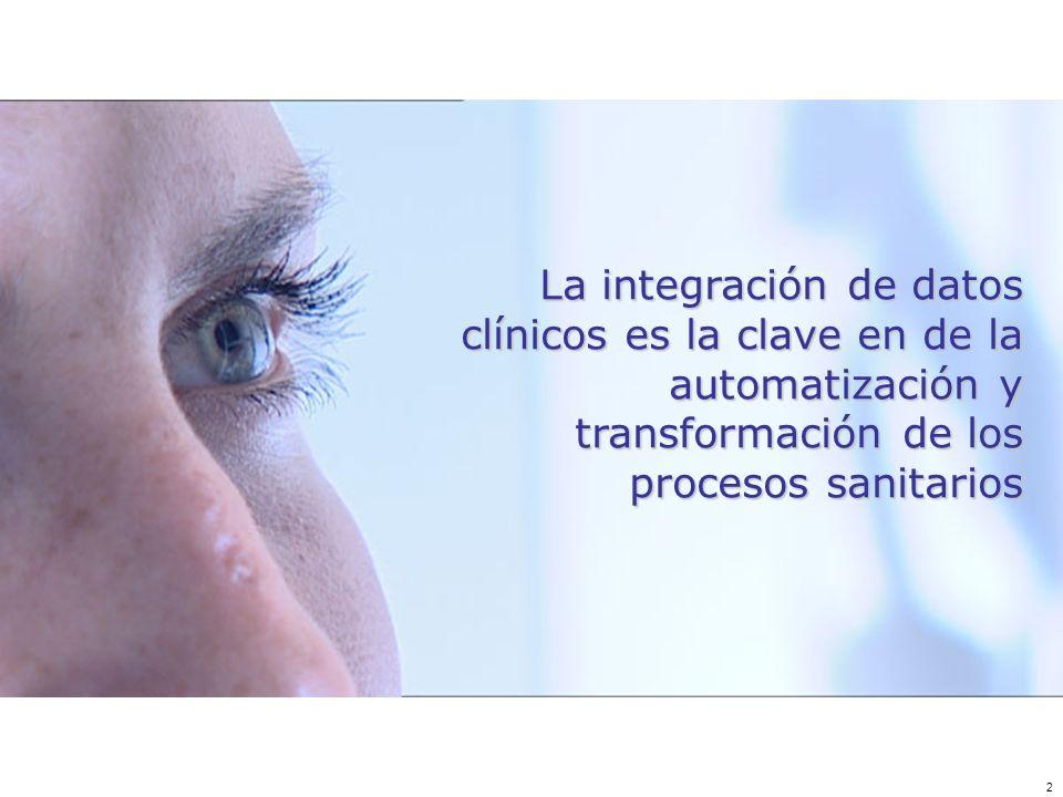 La integración de datos clínicos es la clave en de la automatización y transformación de los procesos sanitarios