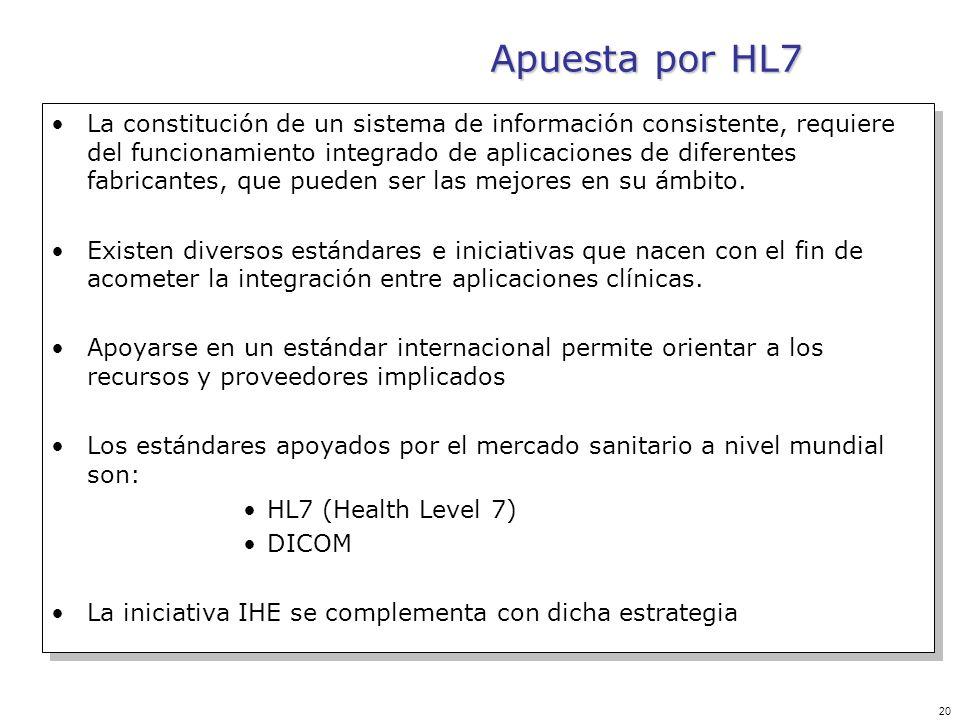 Apuesta por HL7