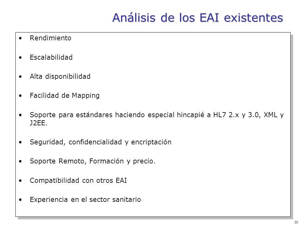 Análisis de los EAI existentes