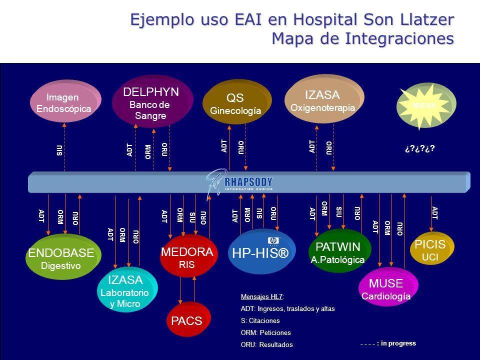 Ejemplo uso EAI en Hospital Son Llatzer Mapa de Integraciones