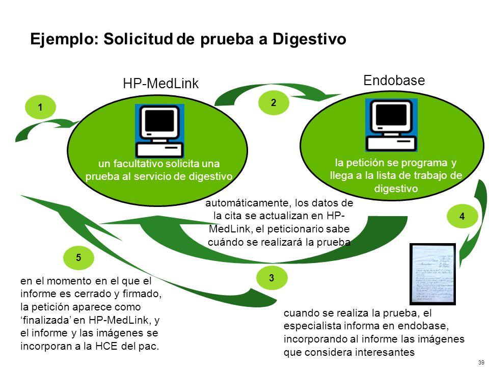 Ejemplo: Solicitud de prueba a Digestivo