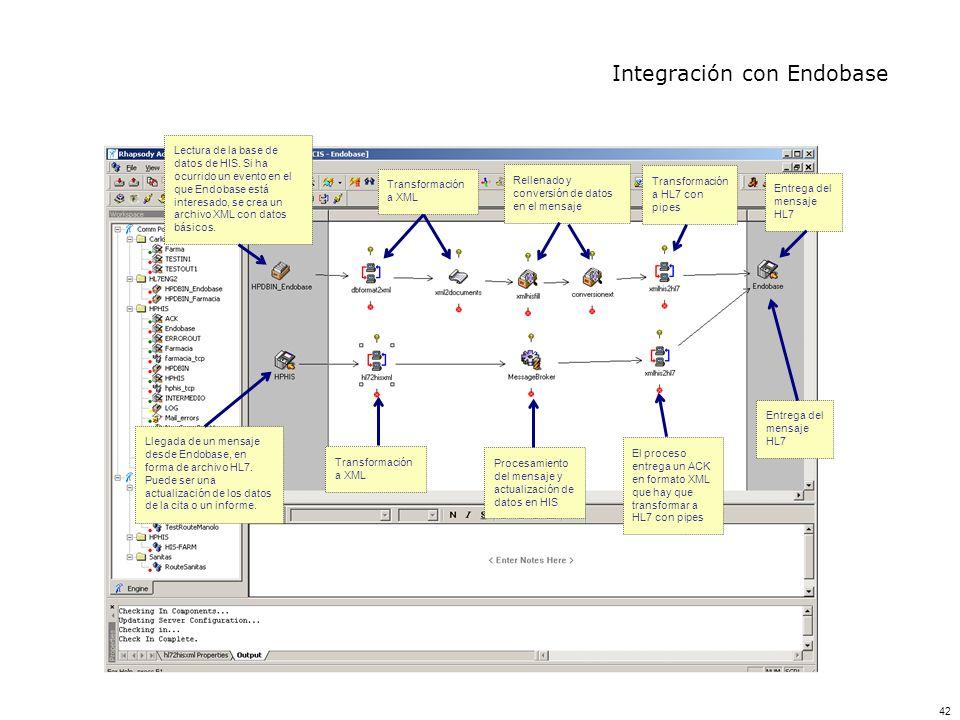 Integración con Endobase
