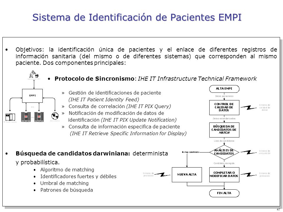 Sistema de Identificación de Pacientes EMPI