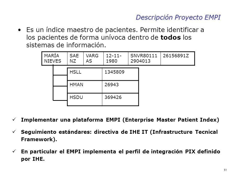 Descripción Proyecto EMPI