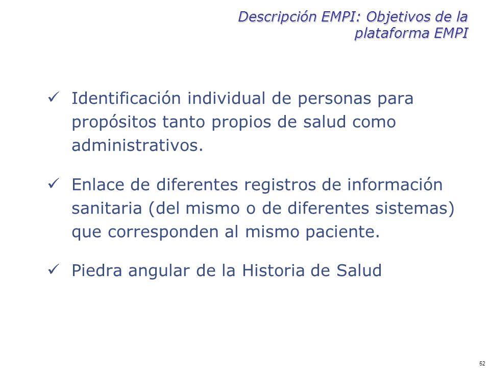 Descripción EMPI: Objetivos de la plataforma EMPI