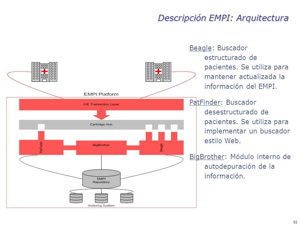 Descripción EMPI: Arquitectura