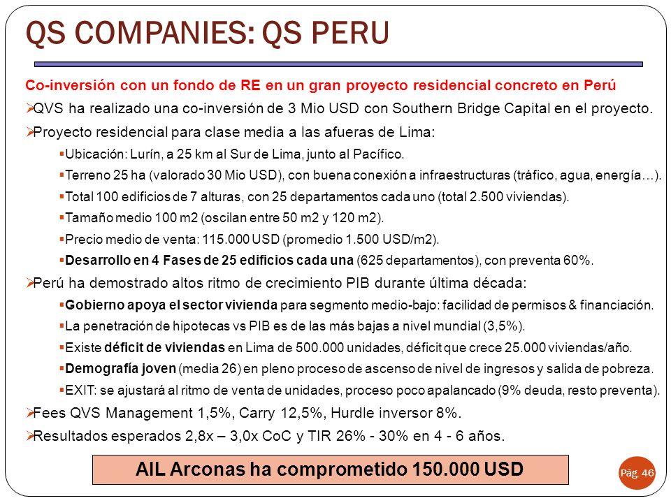 AIL Arconas ha comprometido 150.000 USD