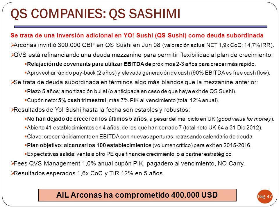 QS COMPANIES: QS SASHIMI