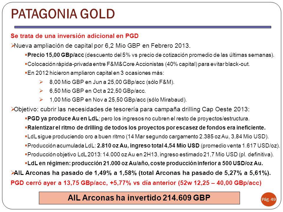 AIL Arconas ha invertido 214.609 GBP