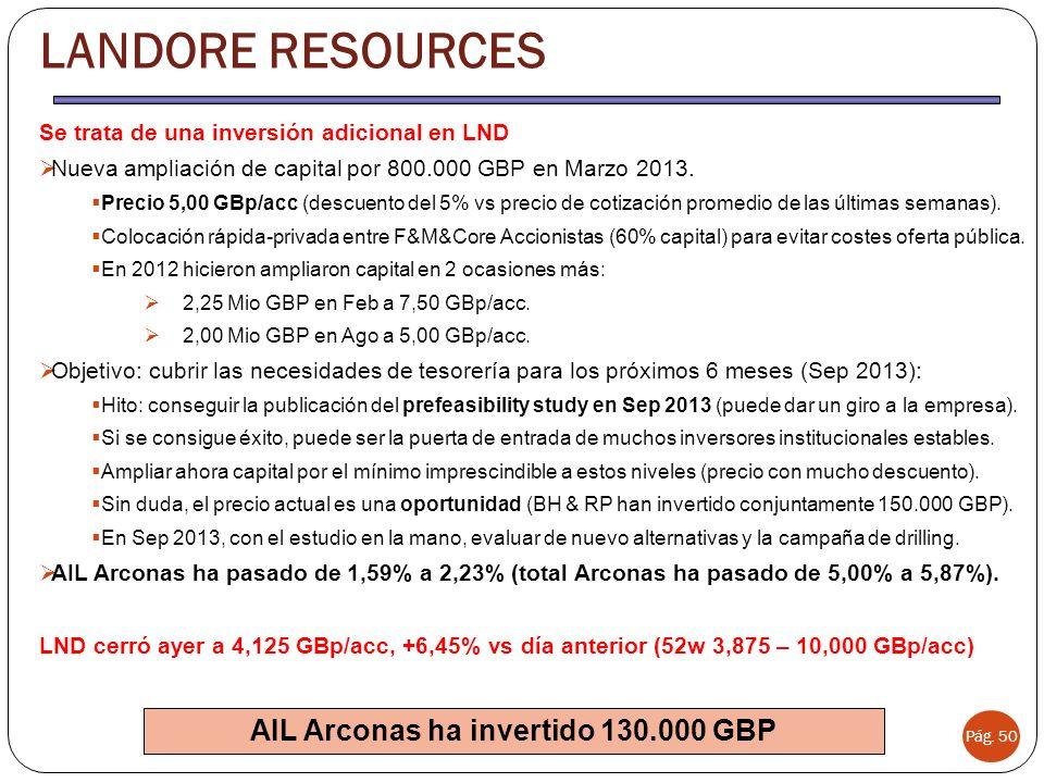 AIL Arconas ha invertido 130.000 GBP