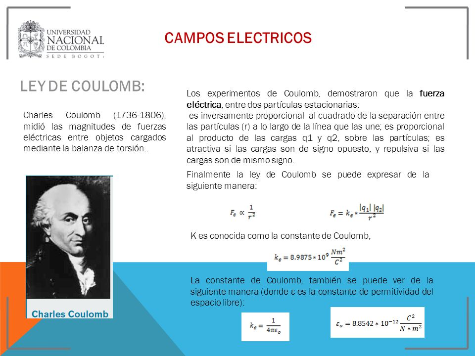 CAMPOS ELECTRICOS LEY DE COULOMB: