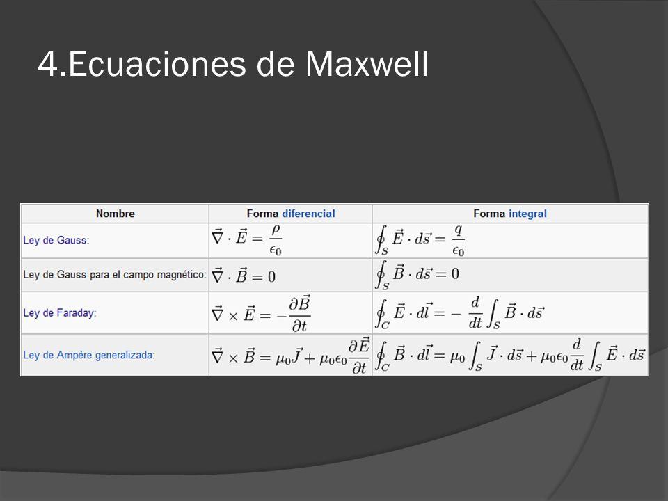 4.Ecuaciones de Maxwell