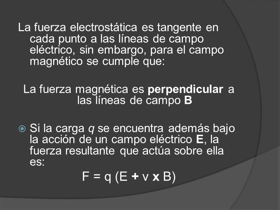 La fuerza magnética es perpendicular a las líneas de campo B