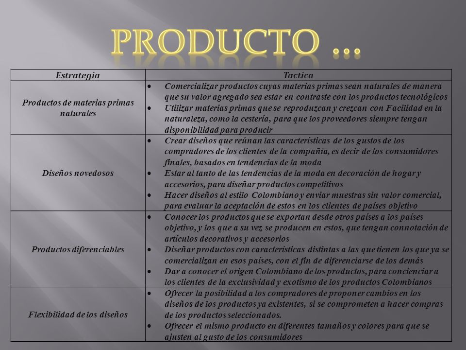 Productos diferenciables Flexibilidad de los diseños