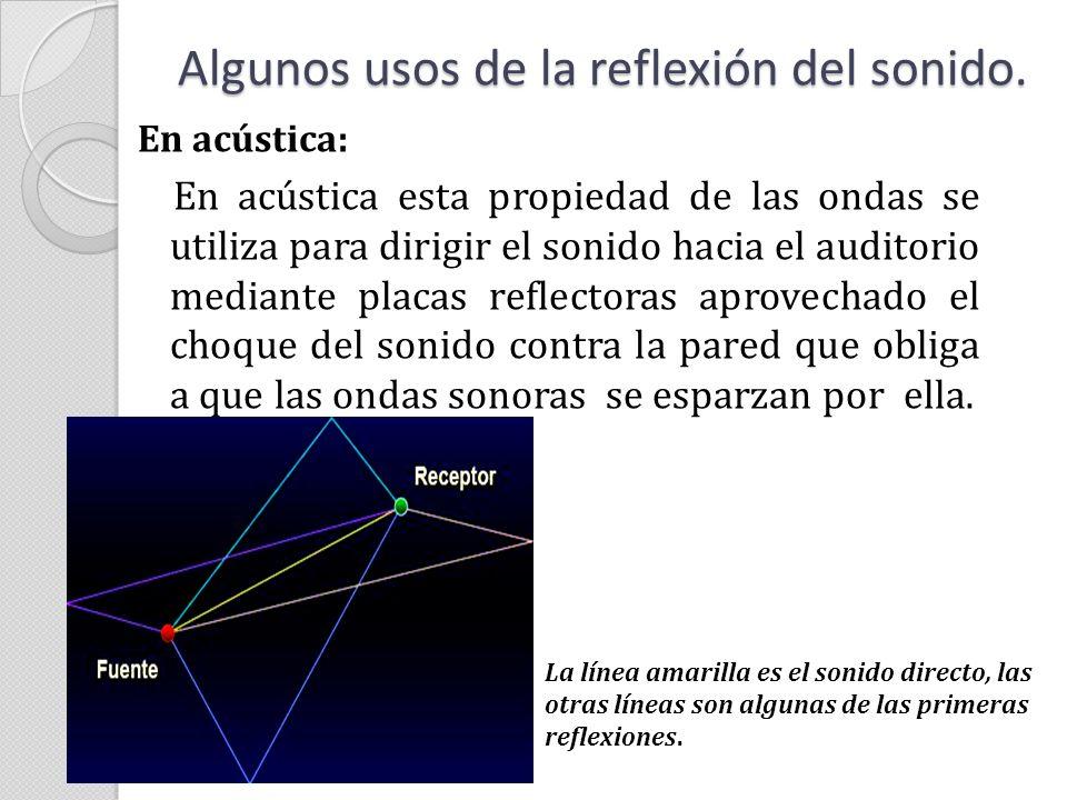 Algunos usos de la reflexión del sonido.