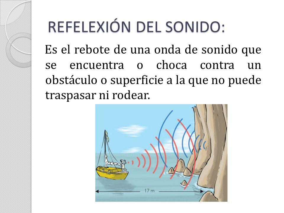REFELEXIÓN DEL SONIDO:
