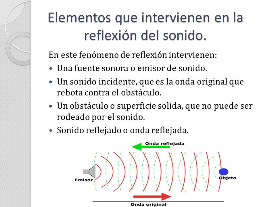 Elementos que intervienen en la reflexión del sonido.
