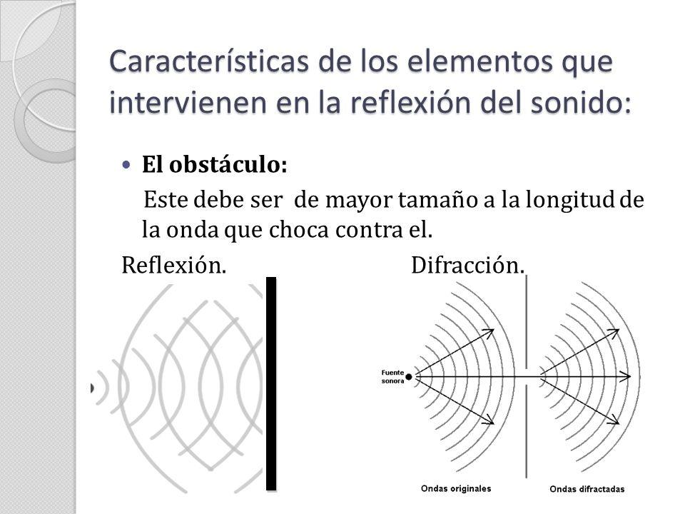 Características de los elementos que intervienen en la reflexión del sonido: