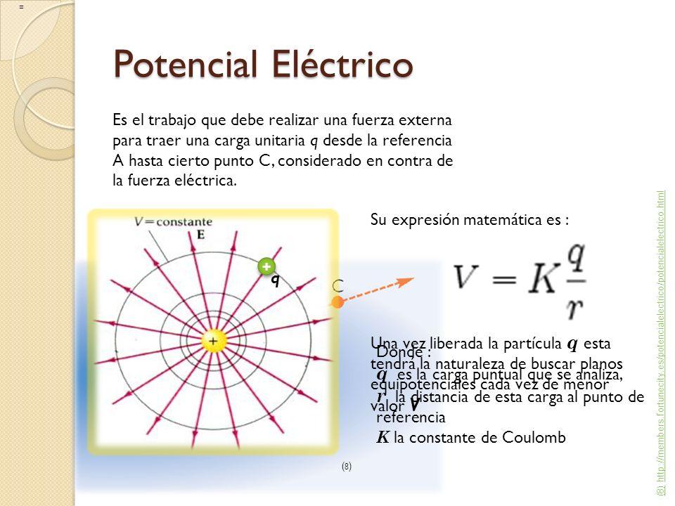 Potencial Eléctrico q es la carga puntual que se analiza,