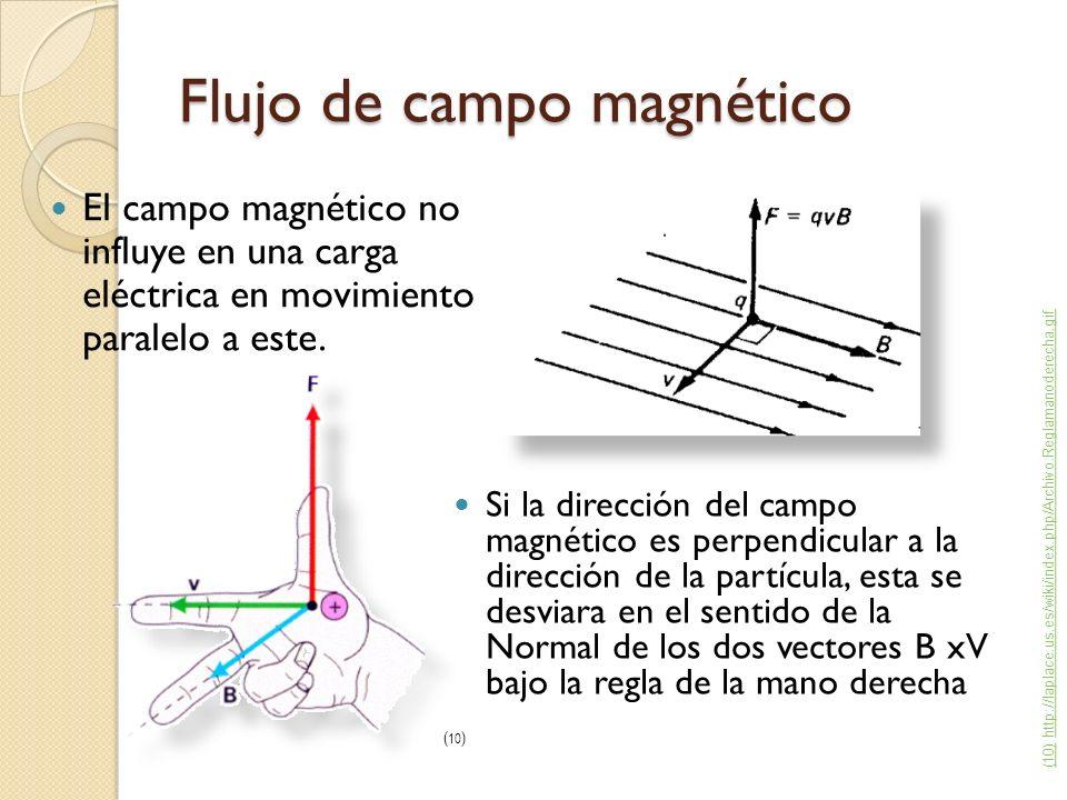 Flujo de campo magnético