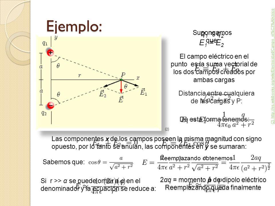 Ejemplo: q1 = q2 E1 = E2 Supongamos que: Supongamos que: