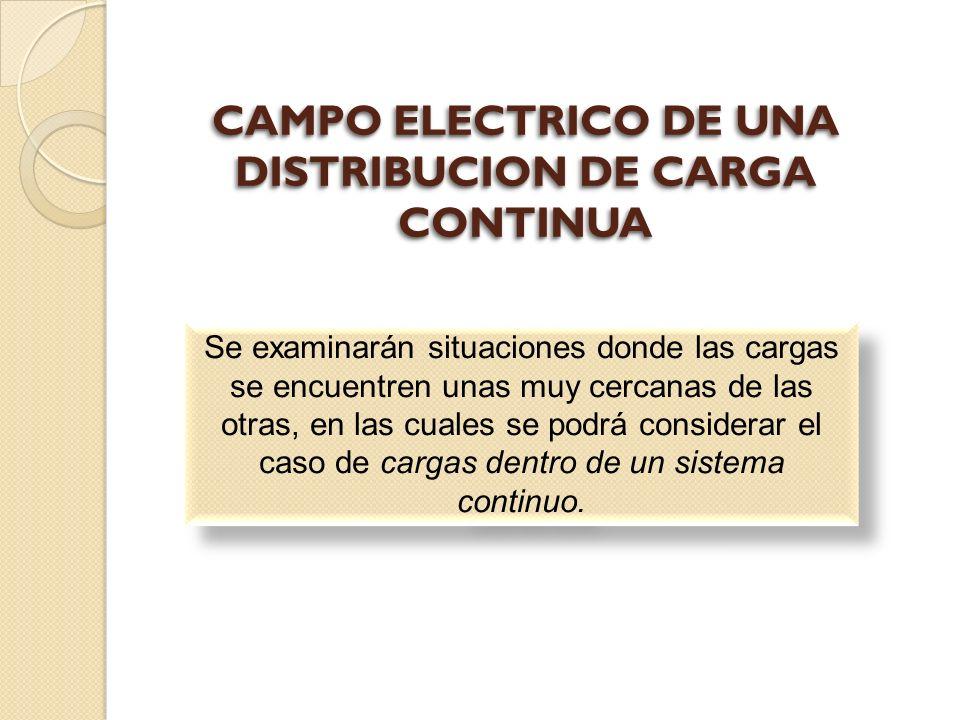 CAMPO ELECTRICO DE UNA DISTRIBUCION DE CARGA CONTINUA