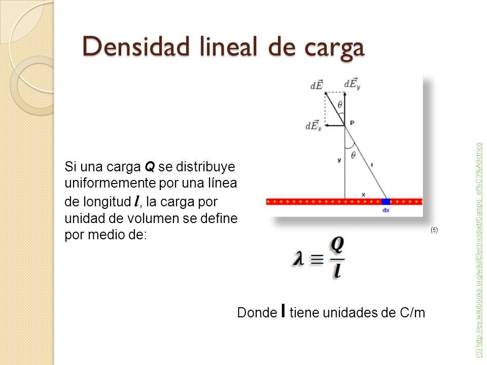 Densidad lineal de carga