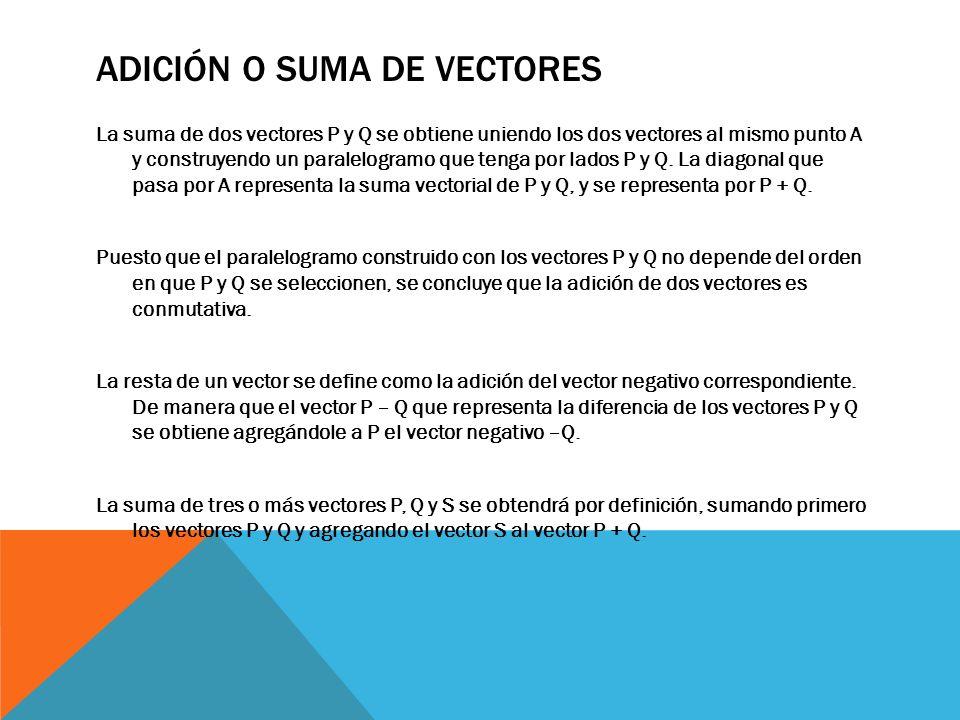 Adición o suma de vectores