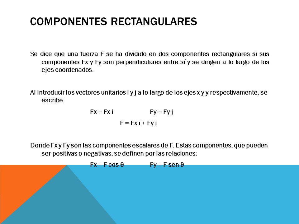 Componentes rectangulares