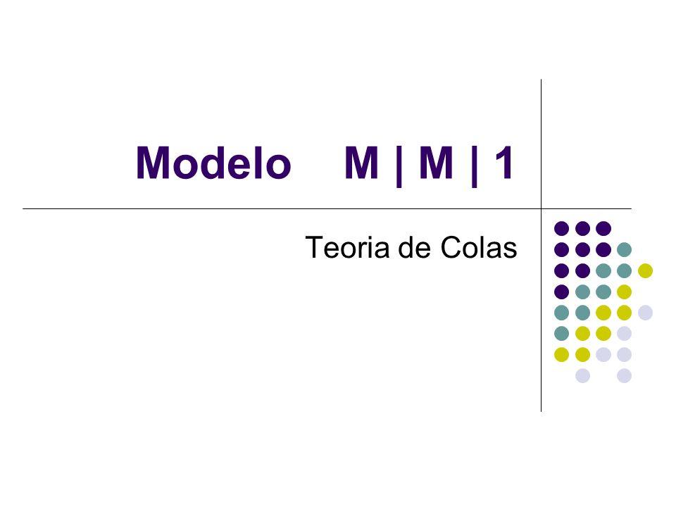 Modelo M | M | 1 Teoria de Colas