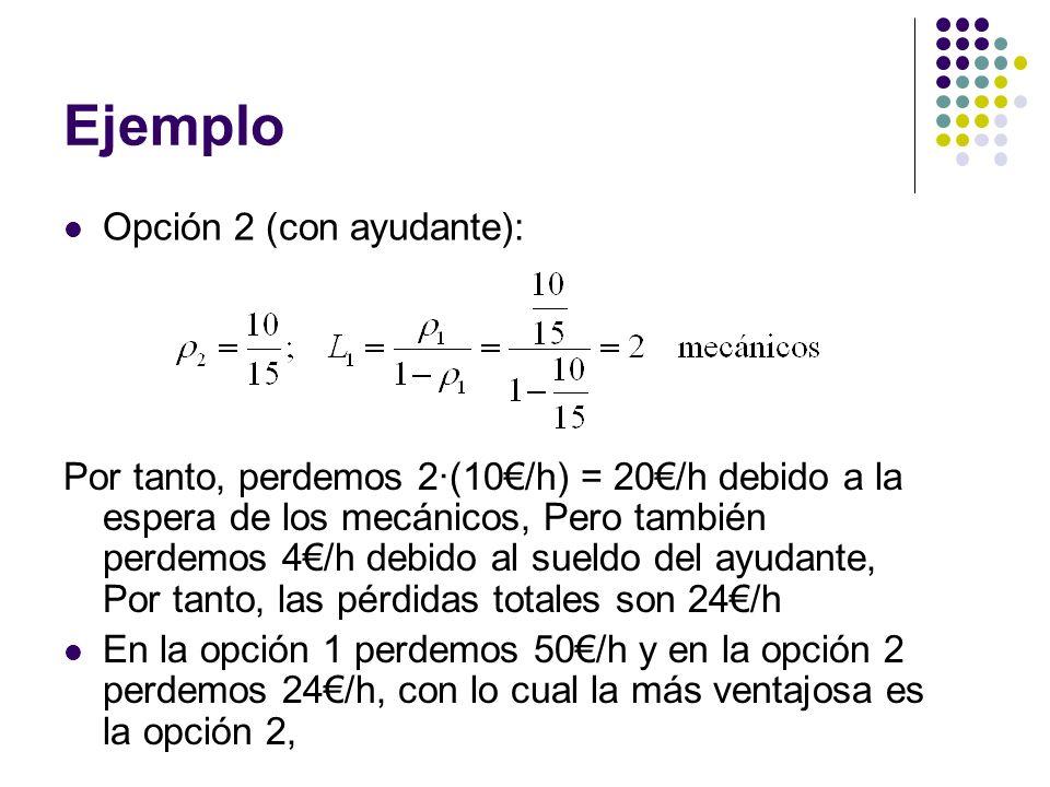 Ejemplo Opción 2 (con ayudante):