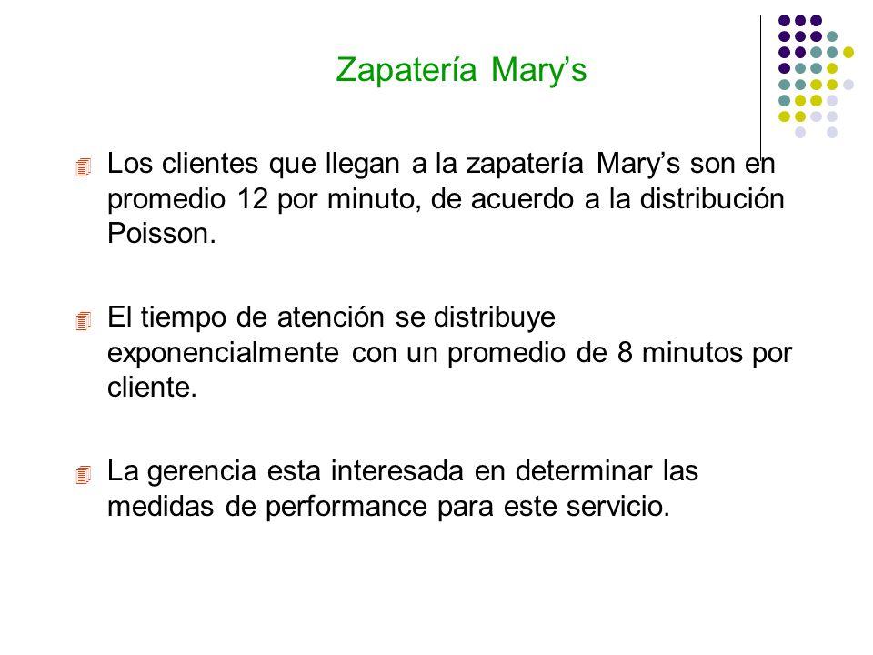 Zapatería Mary's Los clientes que llegan a la zapatería Mary's son en promedio 12 por minuto, de acuerdo a la distribución Poisson.