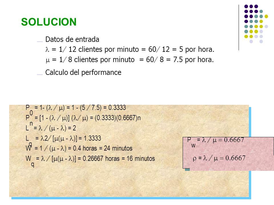 SOLUCION Datos de entrada. l = 1/ 12 clientes por minuto = 60/ 12 = 5 por hora. m = 1/ 8 clientes por minuto = 60/ 8 = 7.5 por hora.