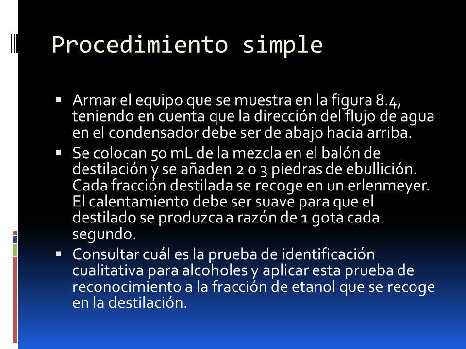 Procedimiento simple