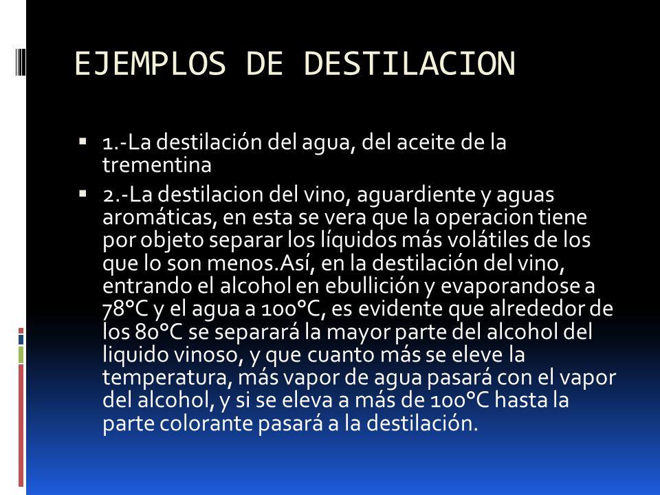 EJEMPLOS DE DESTILACION