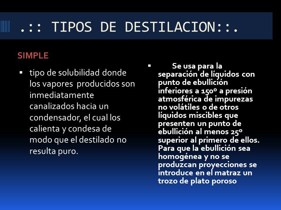 .:: TIPOS DE DESTILACION::.