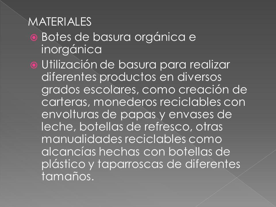 MATERIALES Botes de basura orgánica e inorgánica.