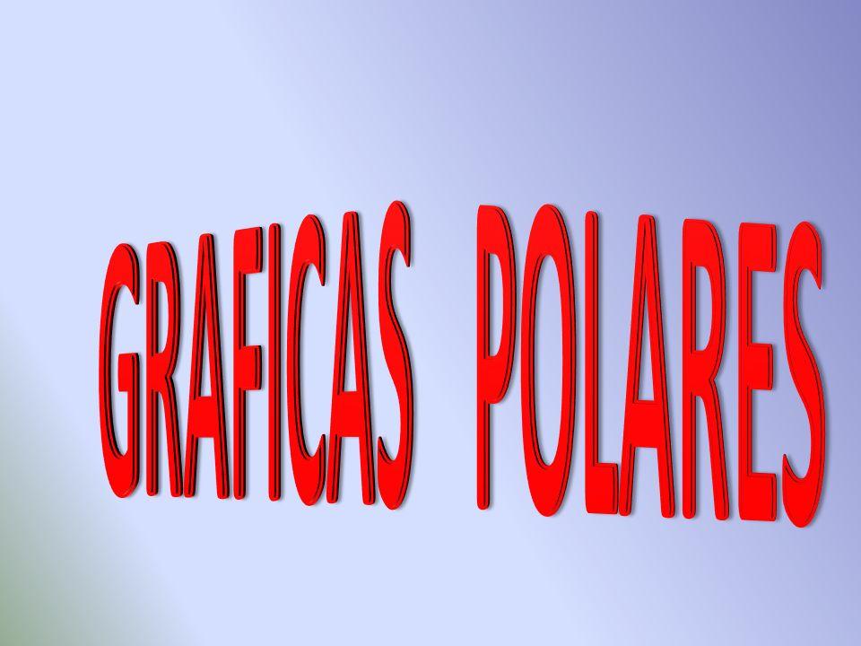 GRAFICAS POLARES