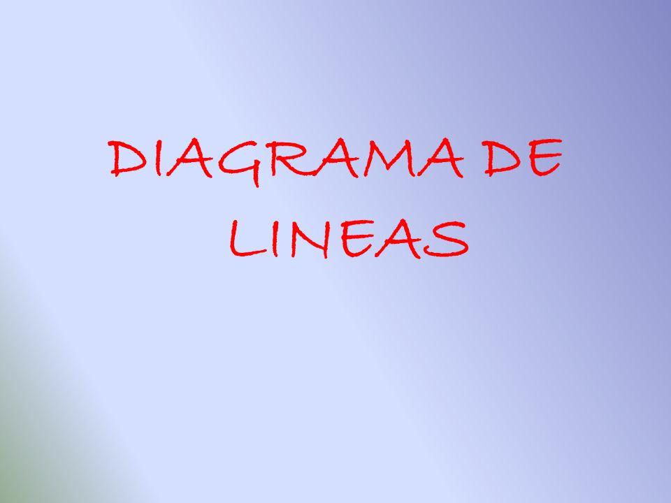DIAGRAMA DE LINEAS