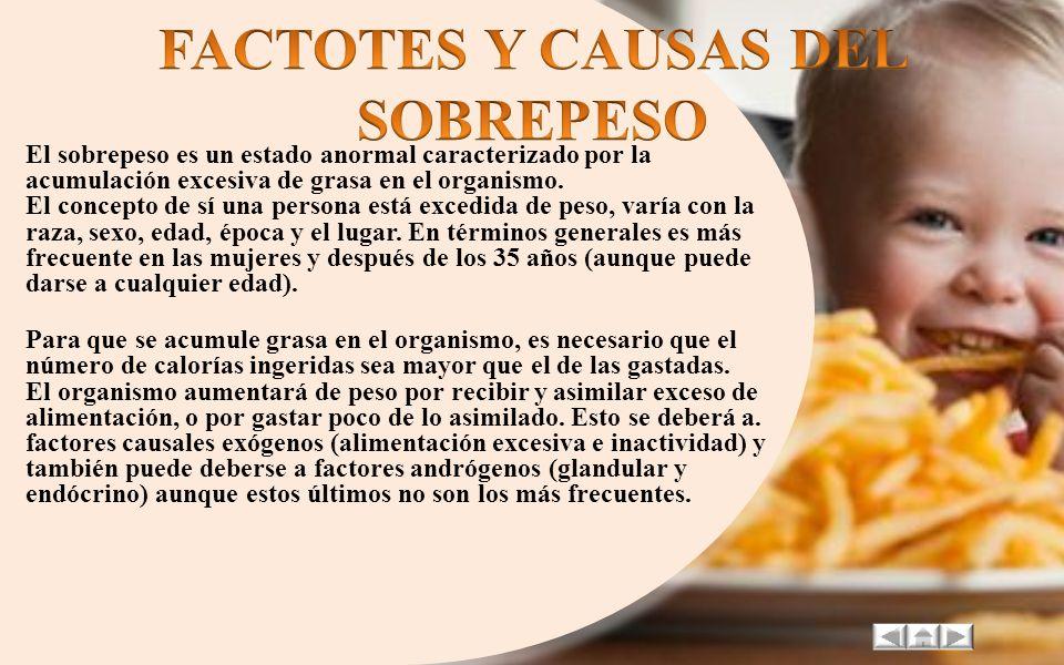 FACTOTES Y CAUSAS DEL SOBREPESO