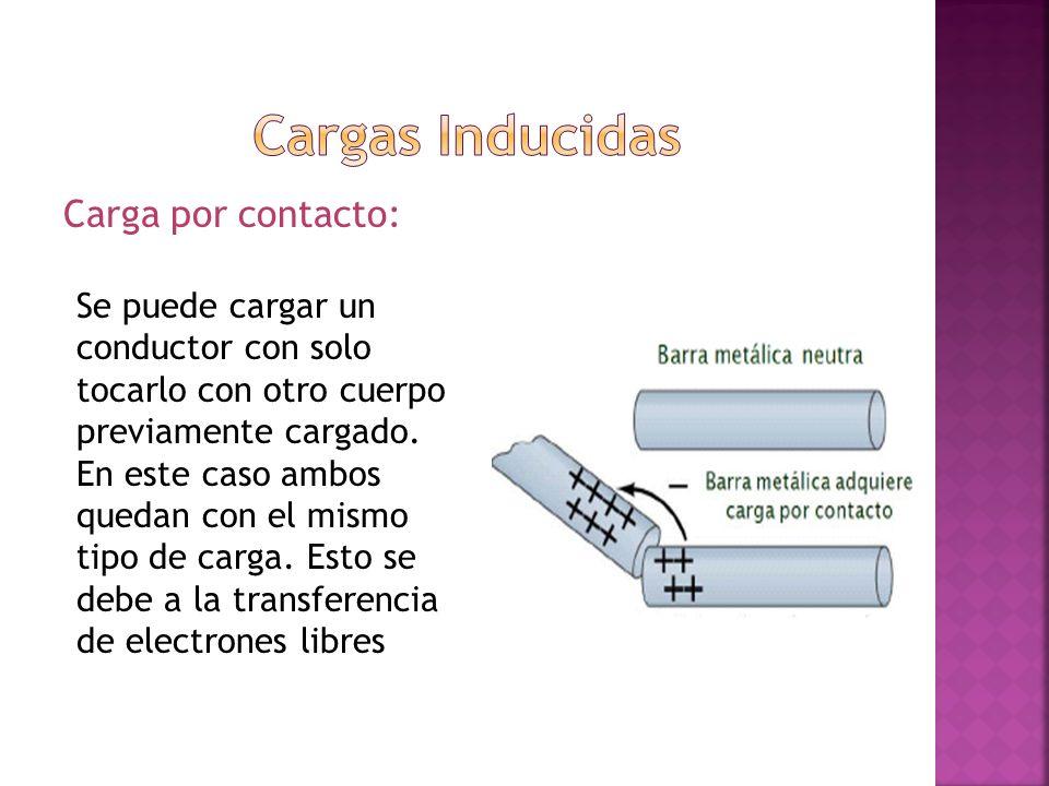 Cargas Inducidas Carga por contacto:
