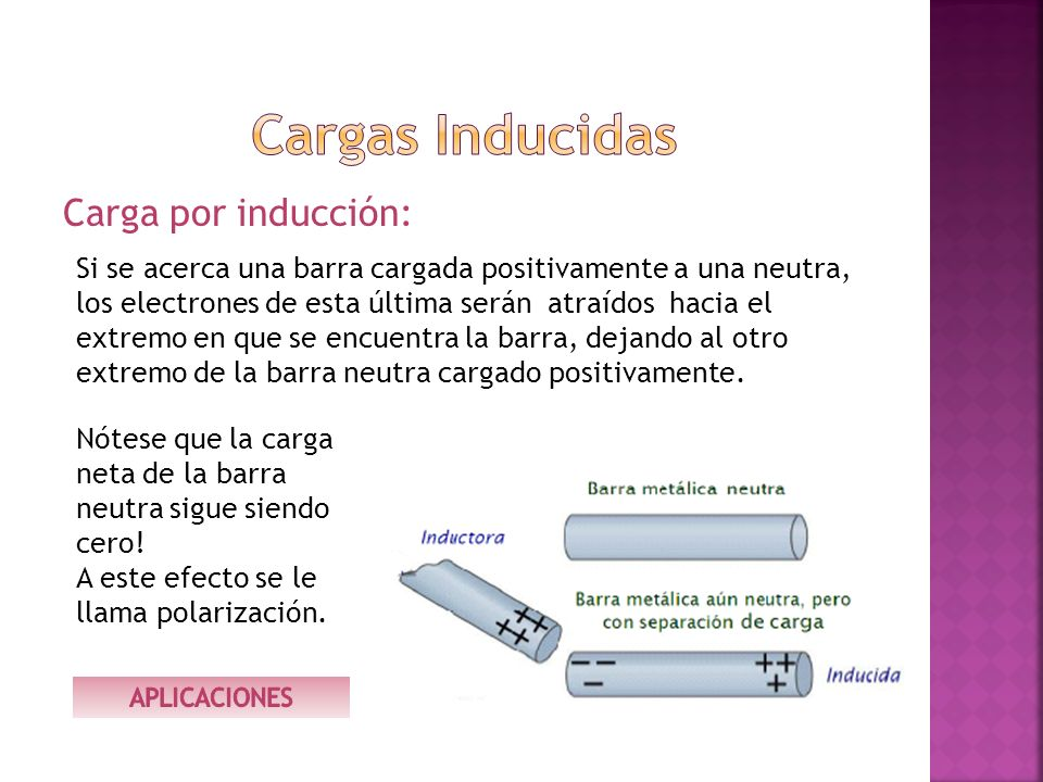 Cargas Inducidas Carga por inducción: